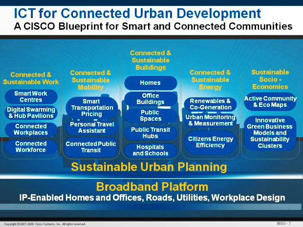 cisco-smart-city-cities-roads-tracking-you-rfid-mark-of-the-beast-plan