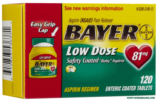 Daily aspirin could block growth of breast, other cancers