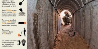 With Obama Protecting Them, Iran Sends Millions To Rebuild Hamas Terror Tunnels In Gaza