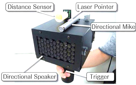 Speech jammer gun   4G signal. I need it here but it ends over there. - [Solved]