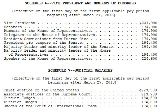 obama-orders-pay-raise-for-biden-congress-courts-2012