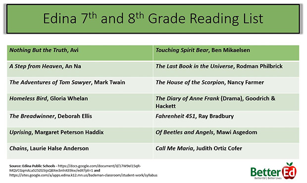 public-school-reading-lists-2014