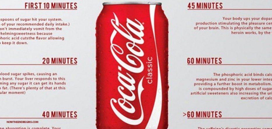 coca cola dangers to health