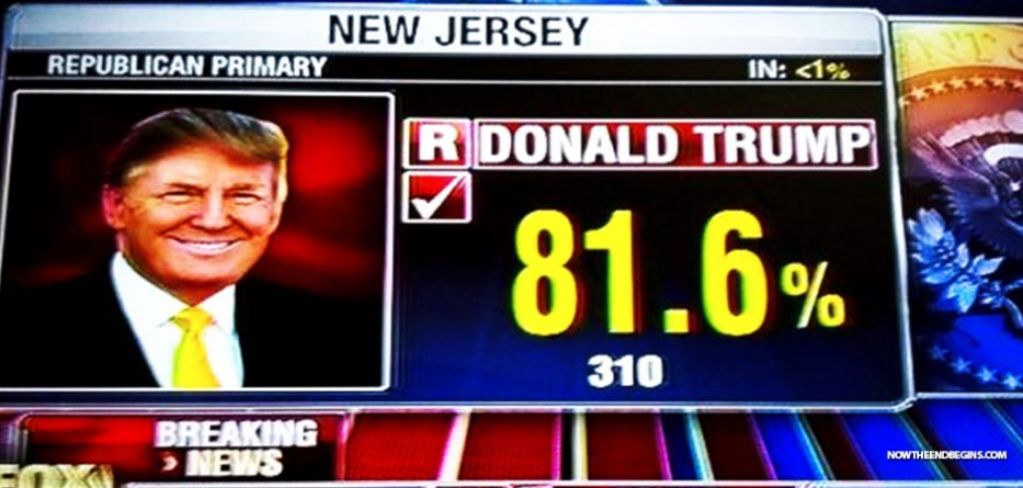 donald-j-trump-wins-new-jersey-now-has-1536-delegates-president-2016-make-america-great-again-nteb