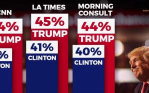 donald-trump-soars-over-crooked-hillary-latest-polls-make-america-great-again-nteb