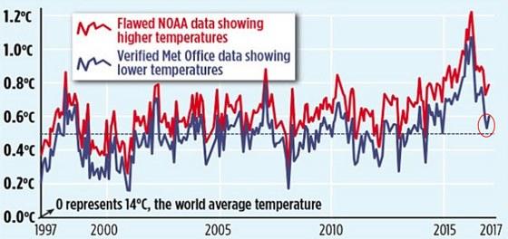 global-warming-data1