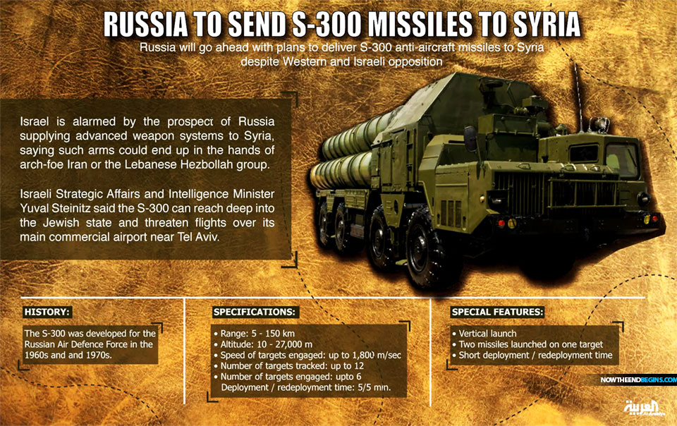 russia-begins-delivery-of-S-300-surface-to-air-missiles-syria-israel-vows-strikes-continue-middle-east-WWIII