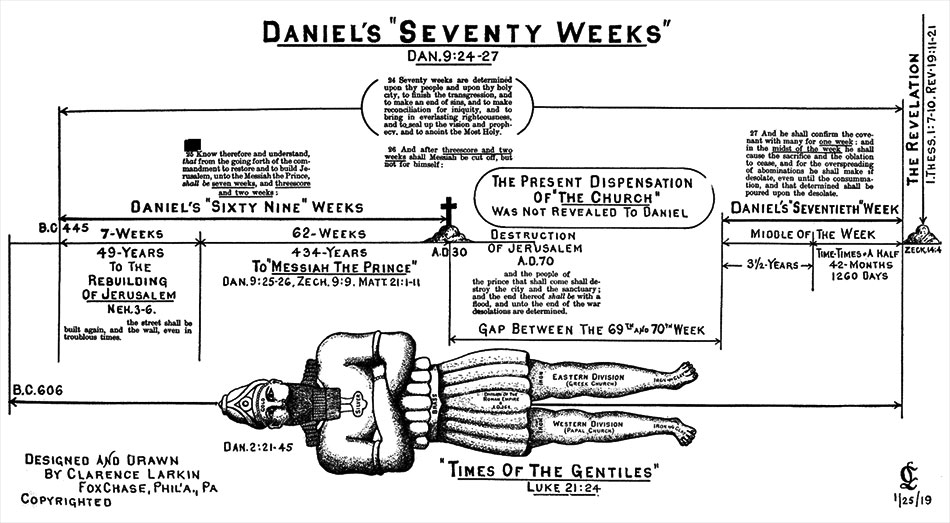 SHARE THIS IMPORTANT NTEB ARTICLE: Facebook0TwitterMeWeRedditEmailShare This superb and time-tested analysis and study by Clarence Larkin examines in detail, and explains with the truest clarity, the Biblical Book of Daniel.