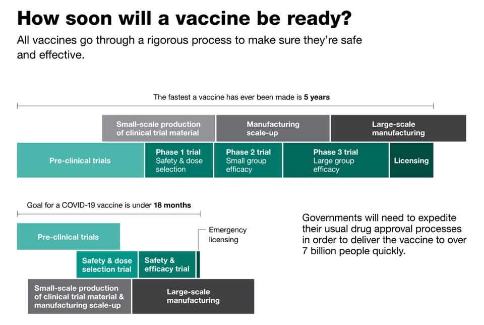 bill-gates-covid-19-vaccinations-no-alternative