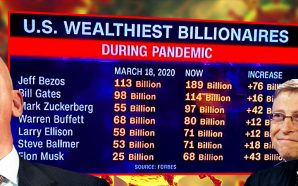 billionaires-wealth-increased-dramatically-during-covid-lockdown-pandemic-bill-gates-elon-musk-jeff-bezos-new-world-order