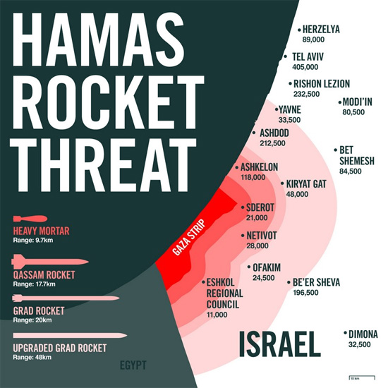 hamas-rocket-threat-against-israel-gaza-strip-terrorist-militants