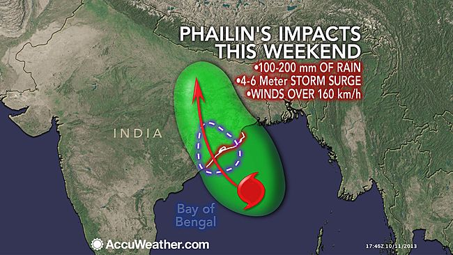 india-severe-tropical-cyclone-phailin-october-2013